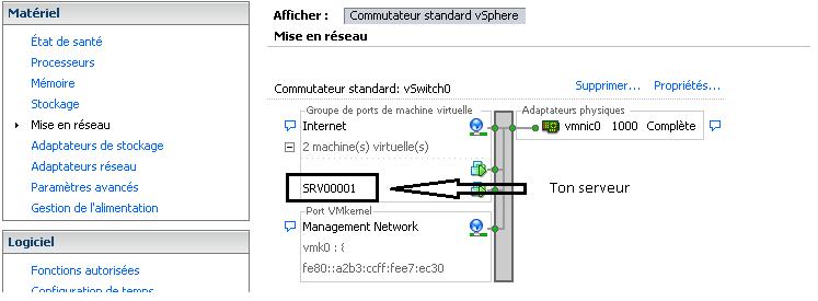 esx network