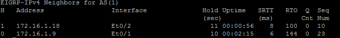 eigrp-14